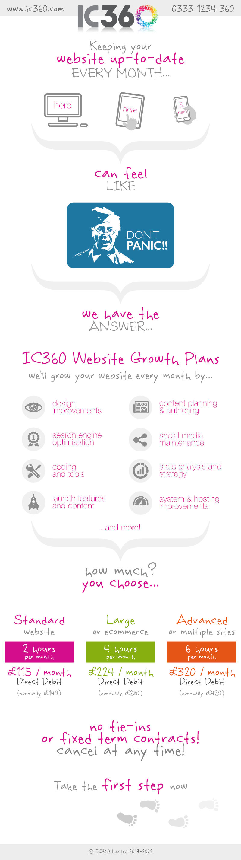 IC360 website growth plans